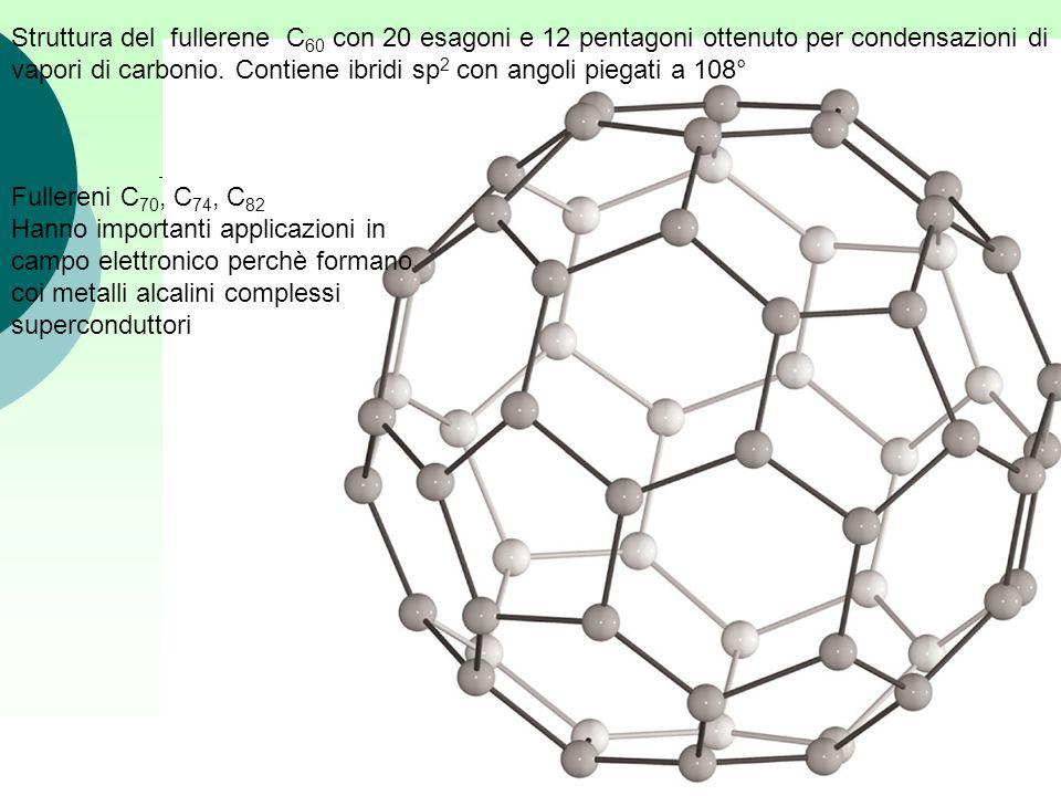 Struttura del fullerene C60 con 20 esagoni e 12 pentagoni ottenuto per condensazioni di vapori di carbonio. Contiene ibridi sp2 con angoli piegati a 108°