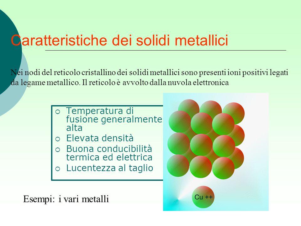 Caratteristiche dei solidi metallici