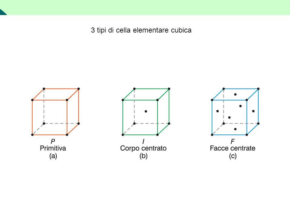 3 tipi di cella elementare cubica