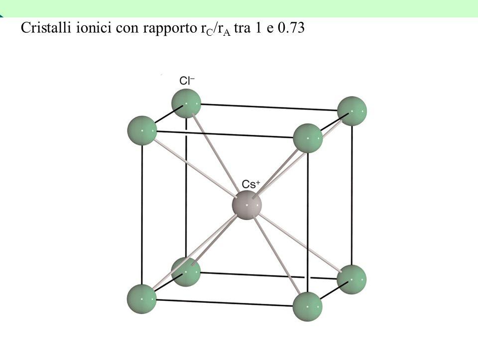 Cristalli ionici con rapporto rC/rA tra 1 e 0.73