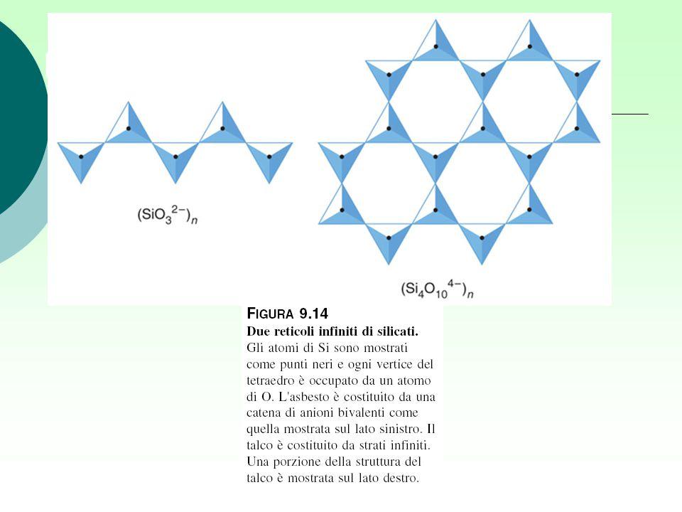Due reticoli infiniti di silicati