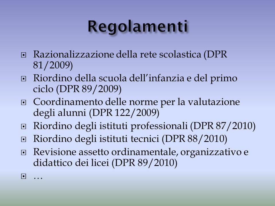 Regolamenti Razionalizzazione della rete scolastica (DPR 81/2009)