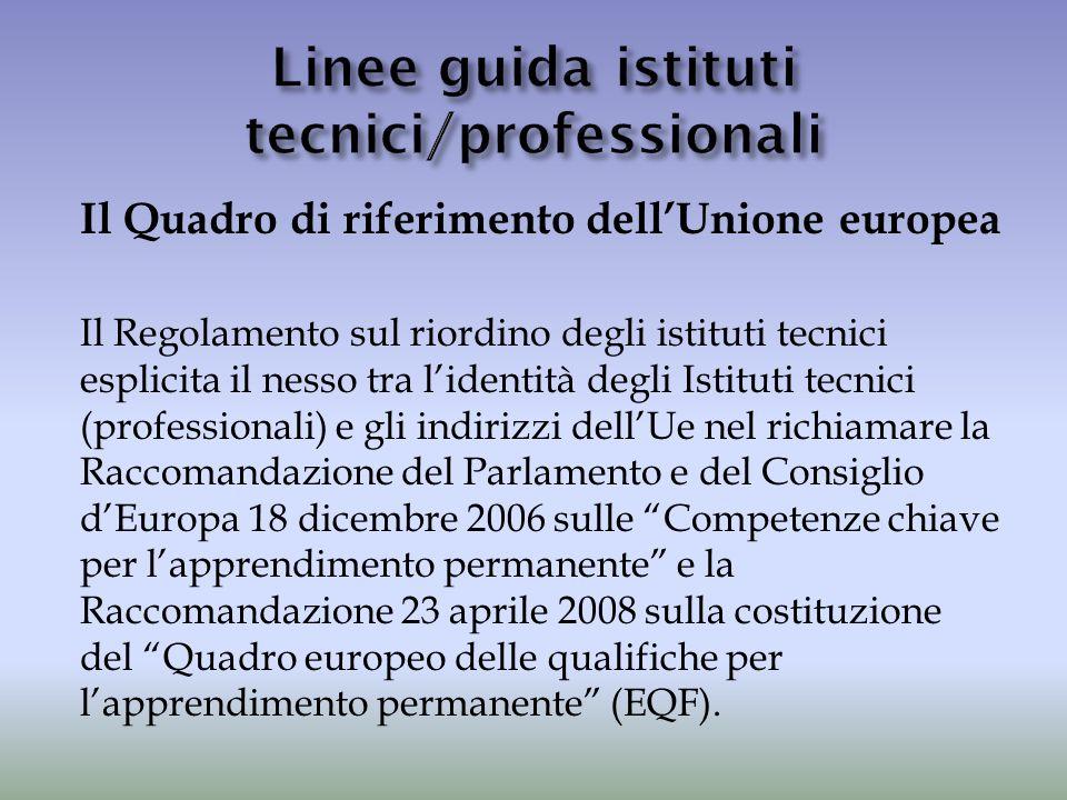 Linee guida istituti tecnici/professionali