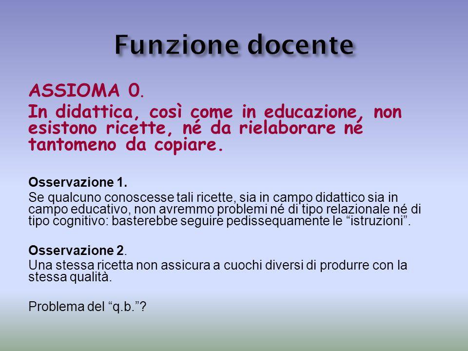Funzione docente ASSIOMA 0.