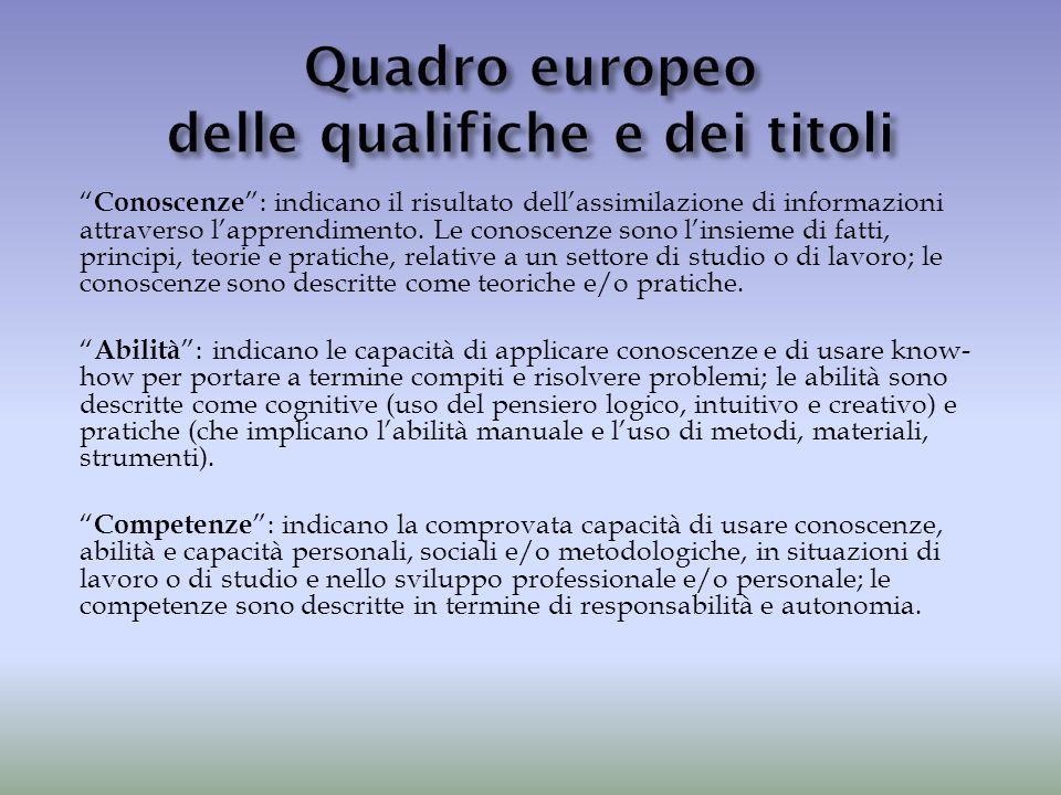 Quadro europeo delle qualifiche e dei titoli