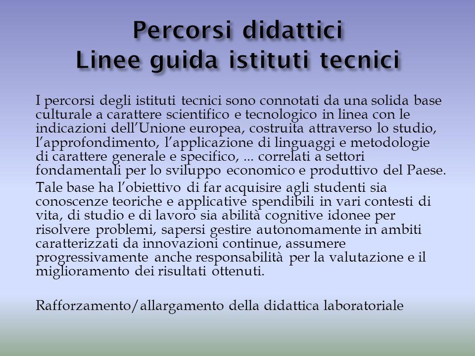 Percorsi didattici Linee guida istituti tecnici
