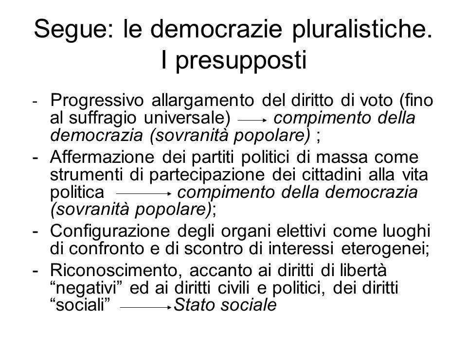 Segue: le democrazie pluralistiche. I presupposti