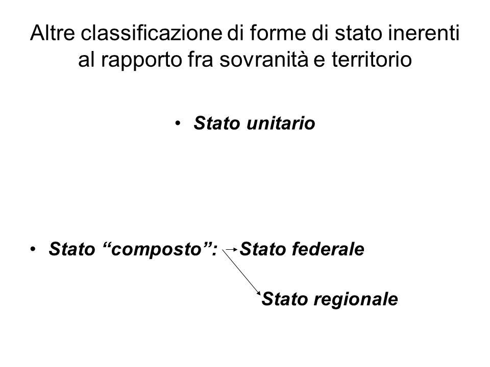 Altre classificazione di forme di stato inerenti al rapporto fra sovranità e territorio