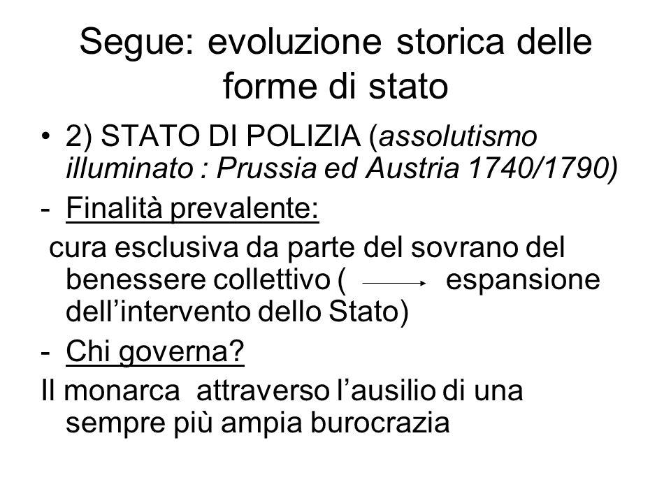 Segue: evoluzione storica delle forme di stato