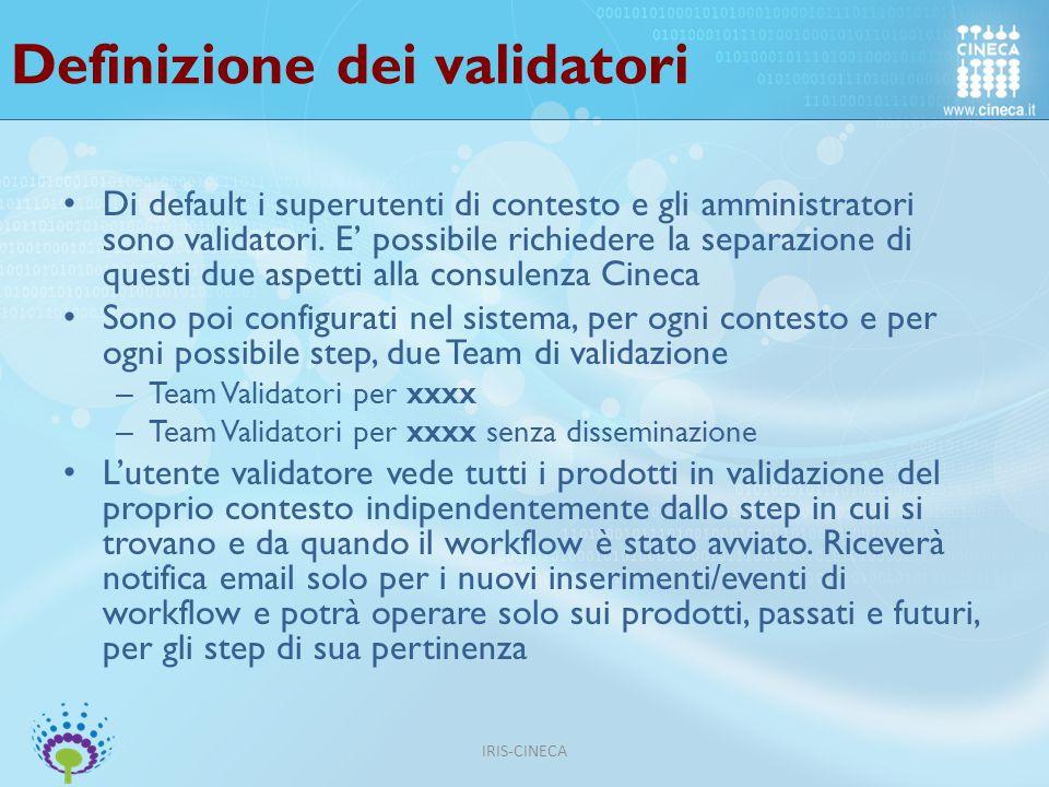 Definizione dei validatori
