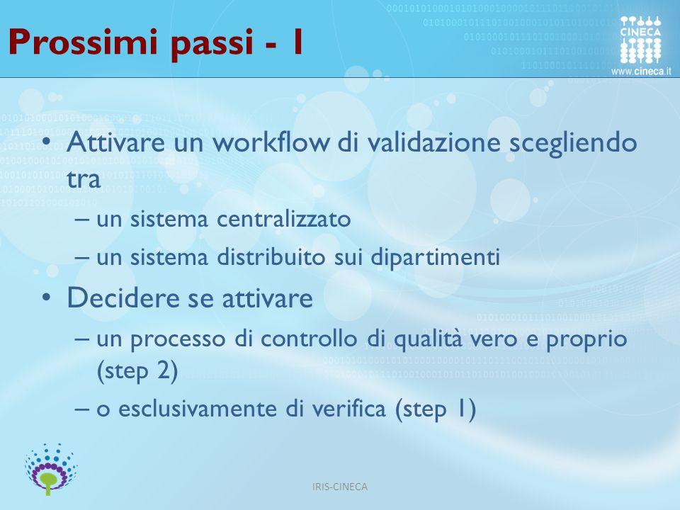 Prossimi passi - 1 Attivare un workflow di validazione scegliendo tra