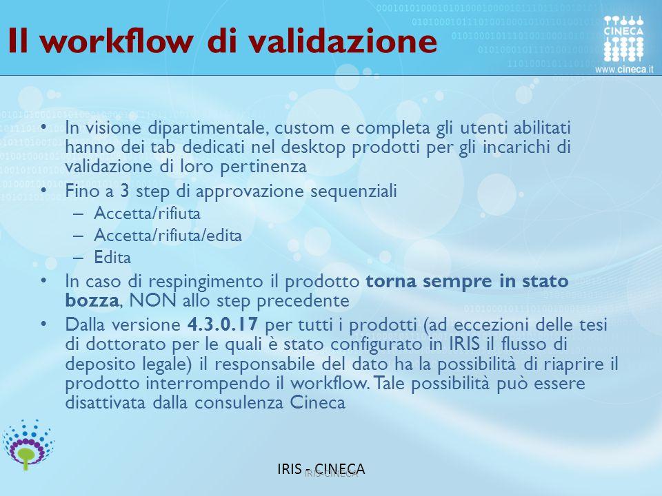 Il workflow di validazione