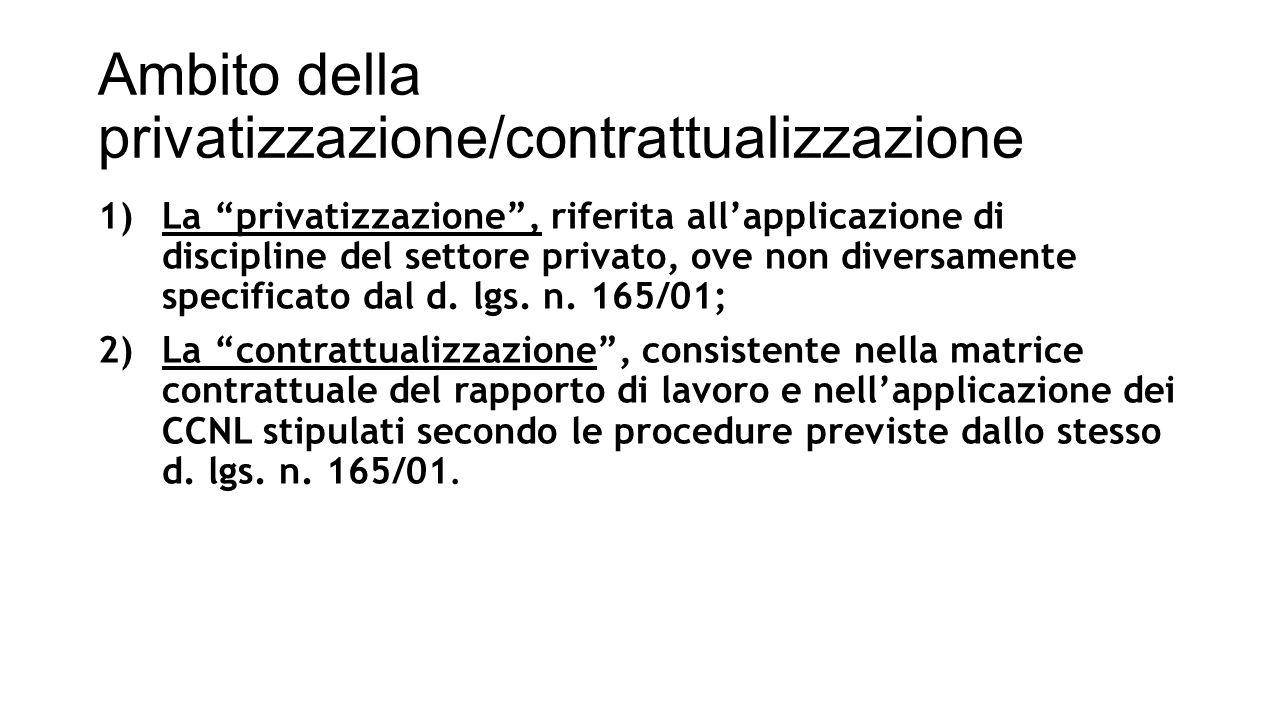 Ambito della privatizzazione/contrattualizzazione
