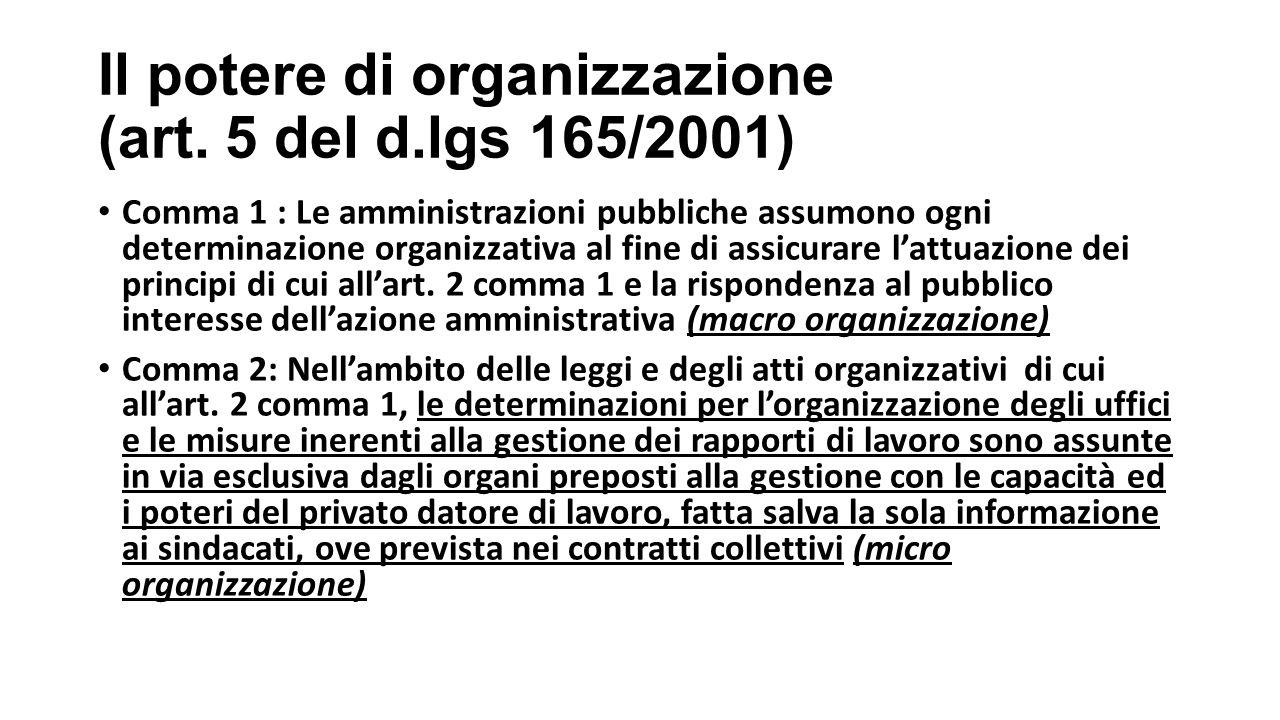 Il potere di organizzazione (art. 5 del d.lgs 165/2001)