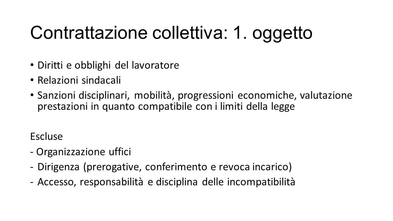 Contrattazione collettiva: 1. oggetto