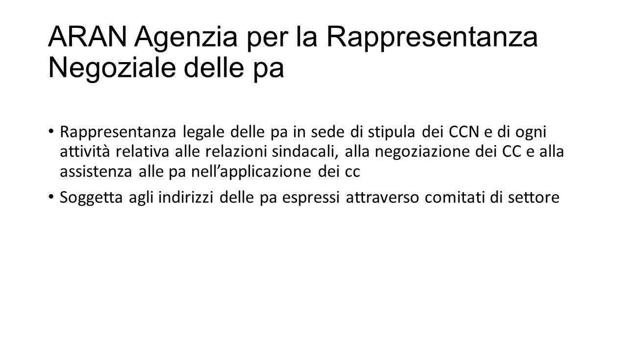 ARAN Agenzia per la Rappresentanza Negoziale delle pa