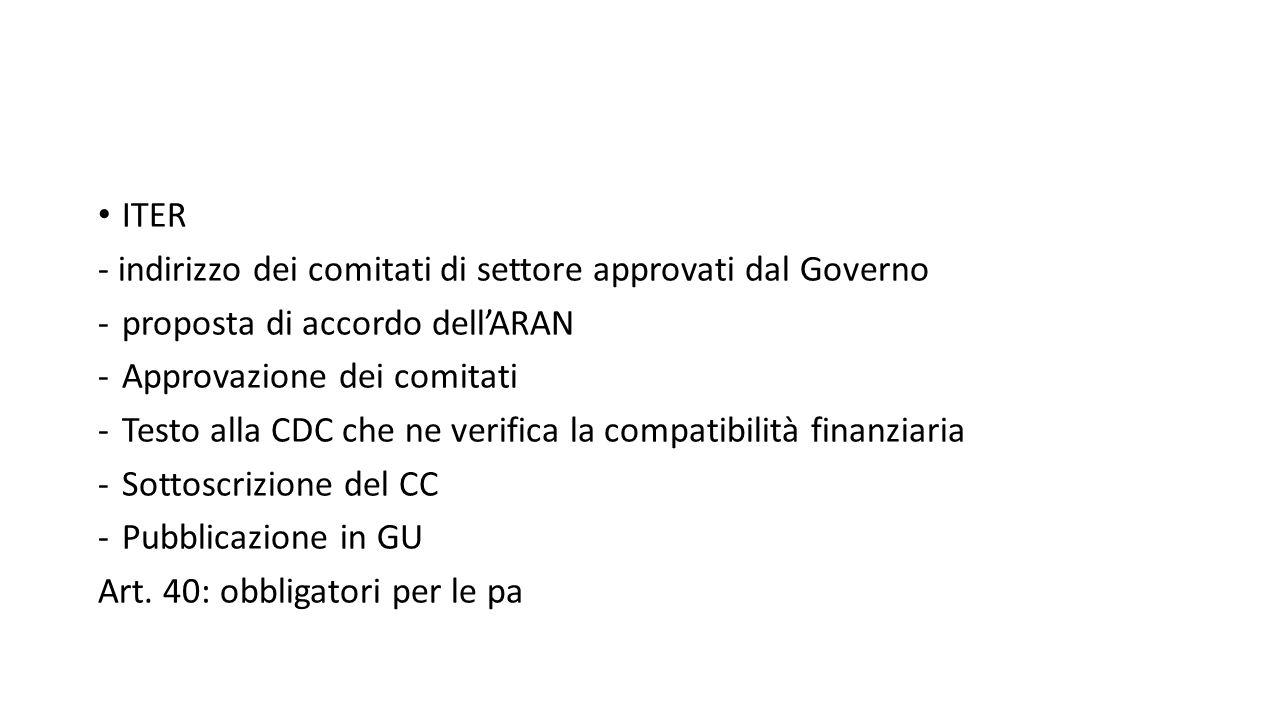 ITER - indirizzo dei comitati di settore approvati dal Governo. proposta di accordo dell'ARAN. Approvazione dei comitati.
