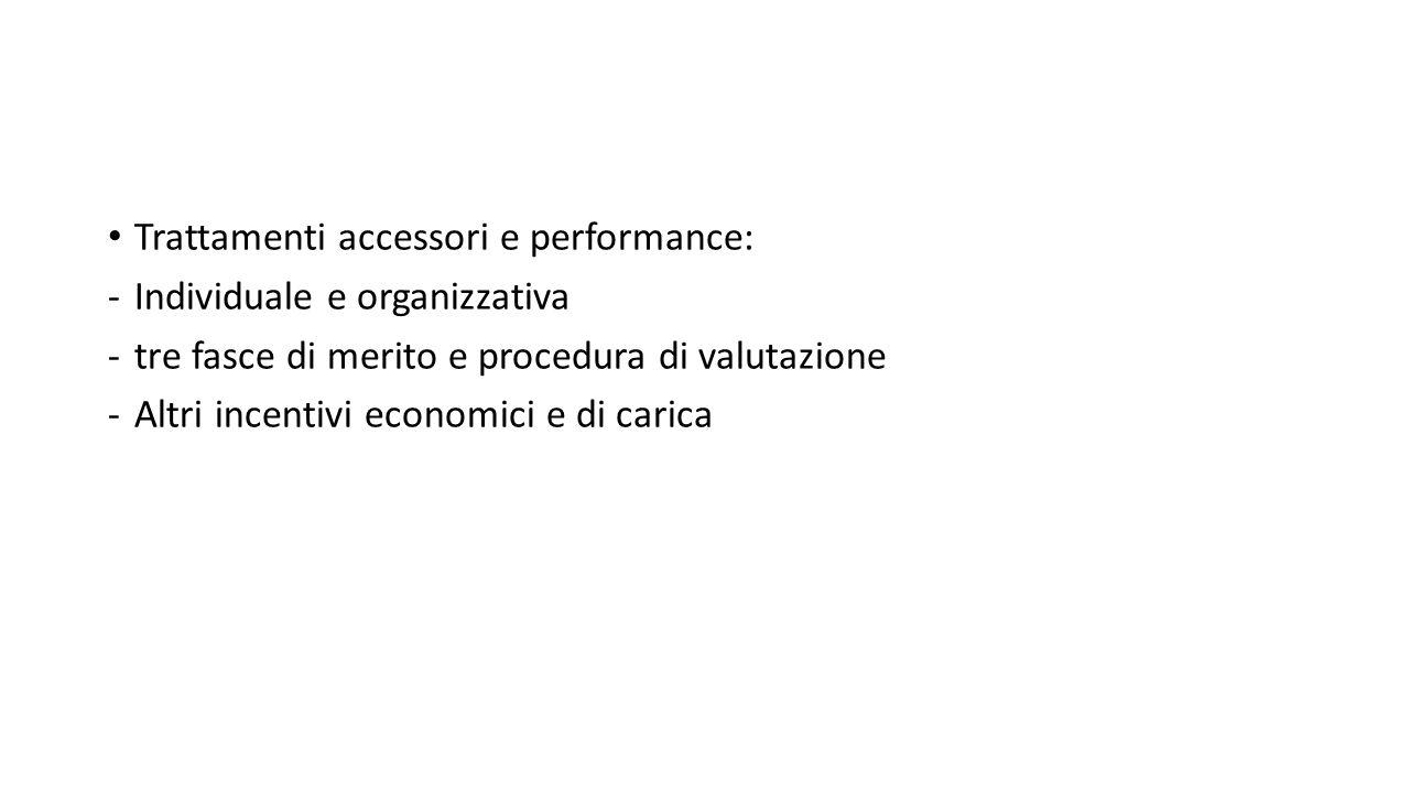 Trattamenti accessori e performance: