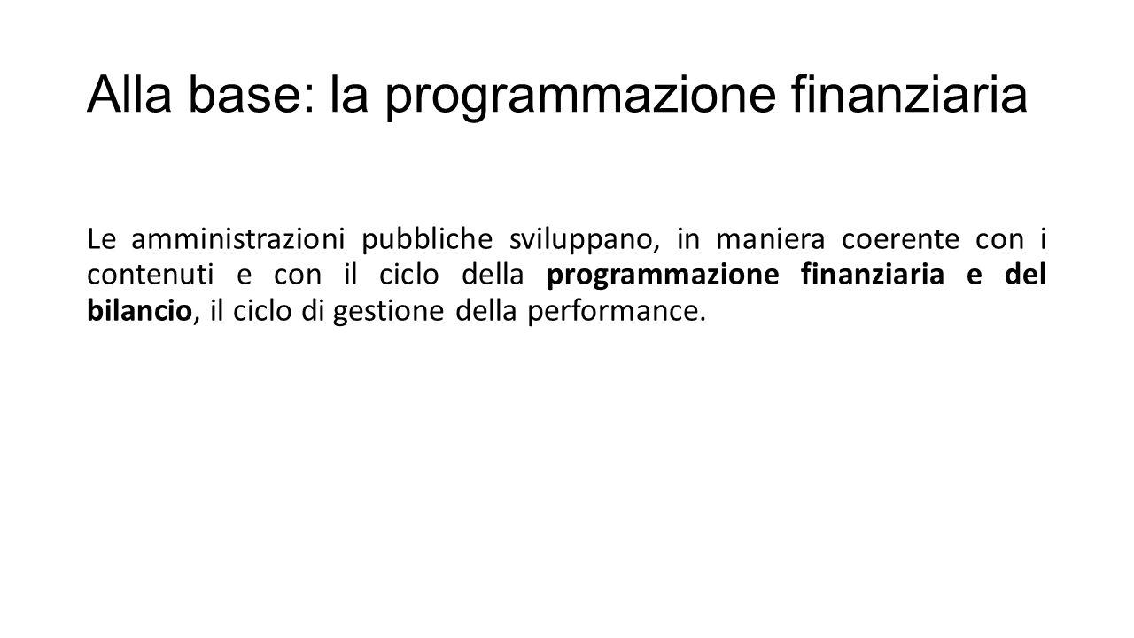 Alla base: la programmazione finanziaria