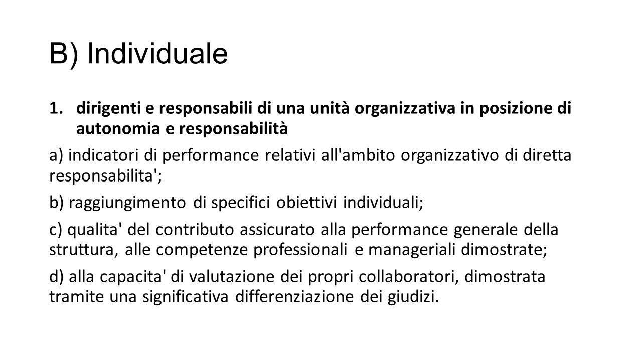 B) Individuale dirigenti e responsabili di una unità organizzativa in posizione di autonomia e responsabilità.