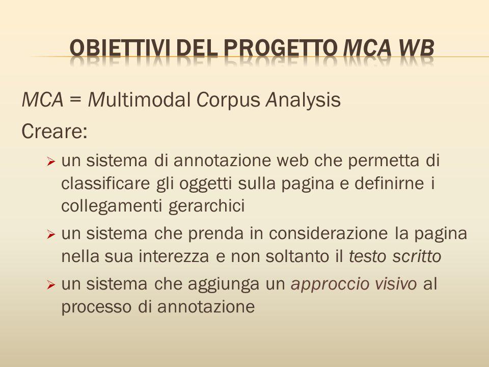 OBIETTIVI DEL PROGETTO MCA WB