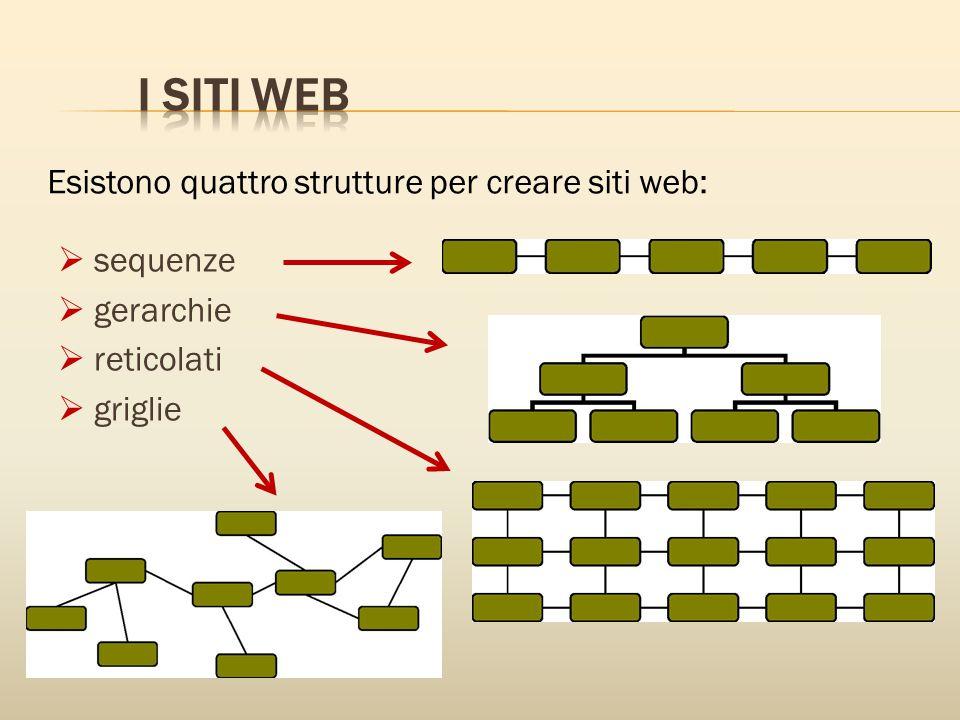 I SITI WEB Esistono quattro strutture per creare siti web: sequenze