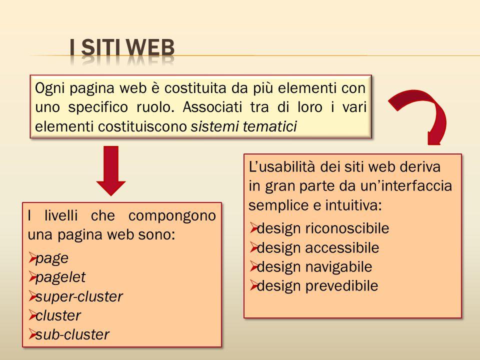 I siti web Ogni pagina web è costituita da più elementi con uno specifico ruolo. Associati tra di loro i vari elementi costituiscono sistemi tematici.