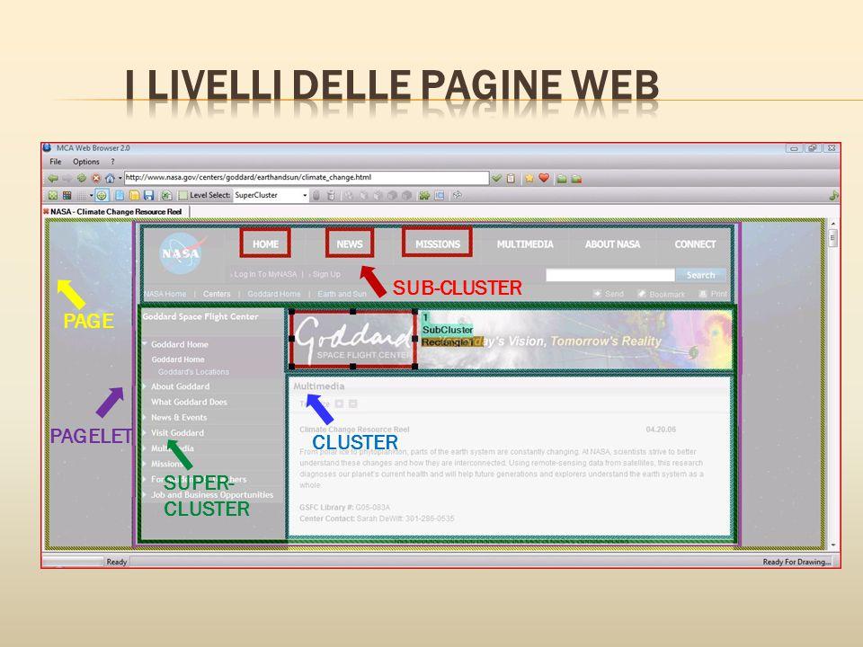 I livelli delle pagine web