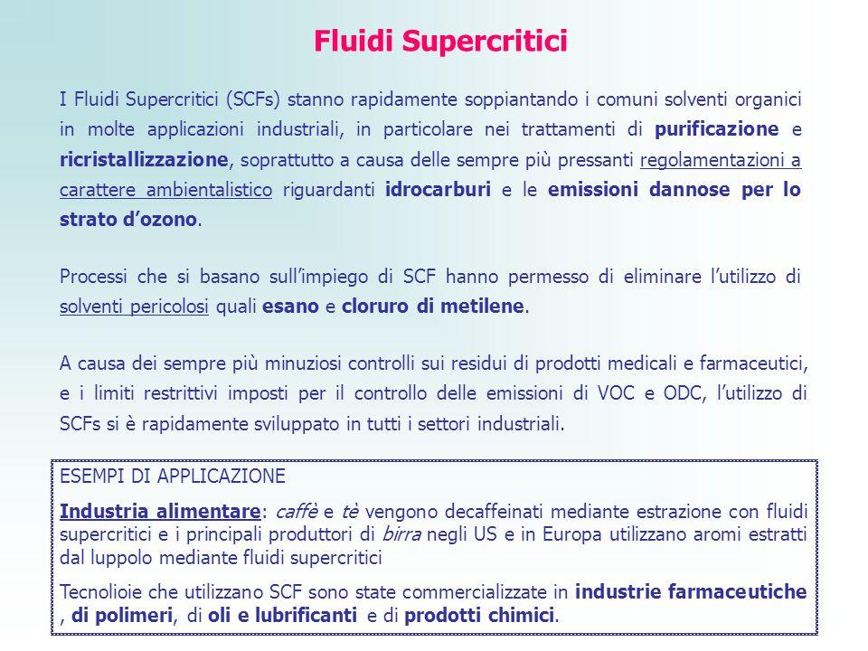 Fluidi Supercritici