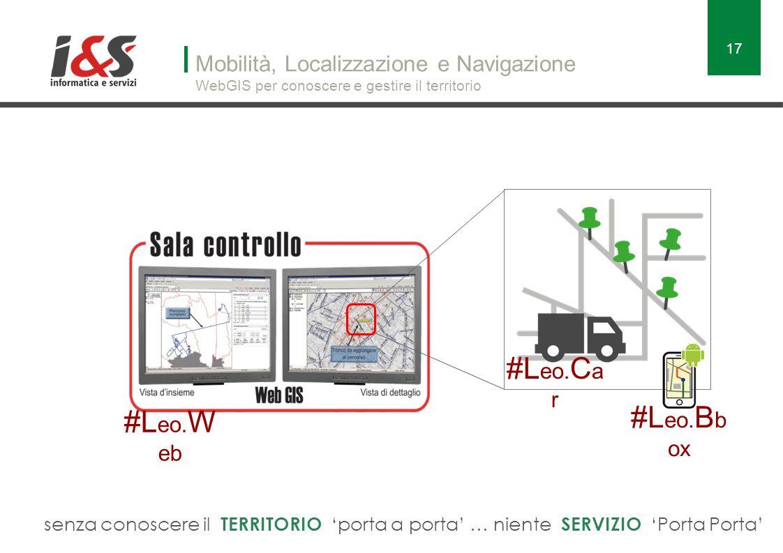 #Leo.Car #Leo.Bbox #Leo.Web