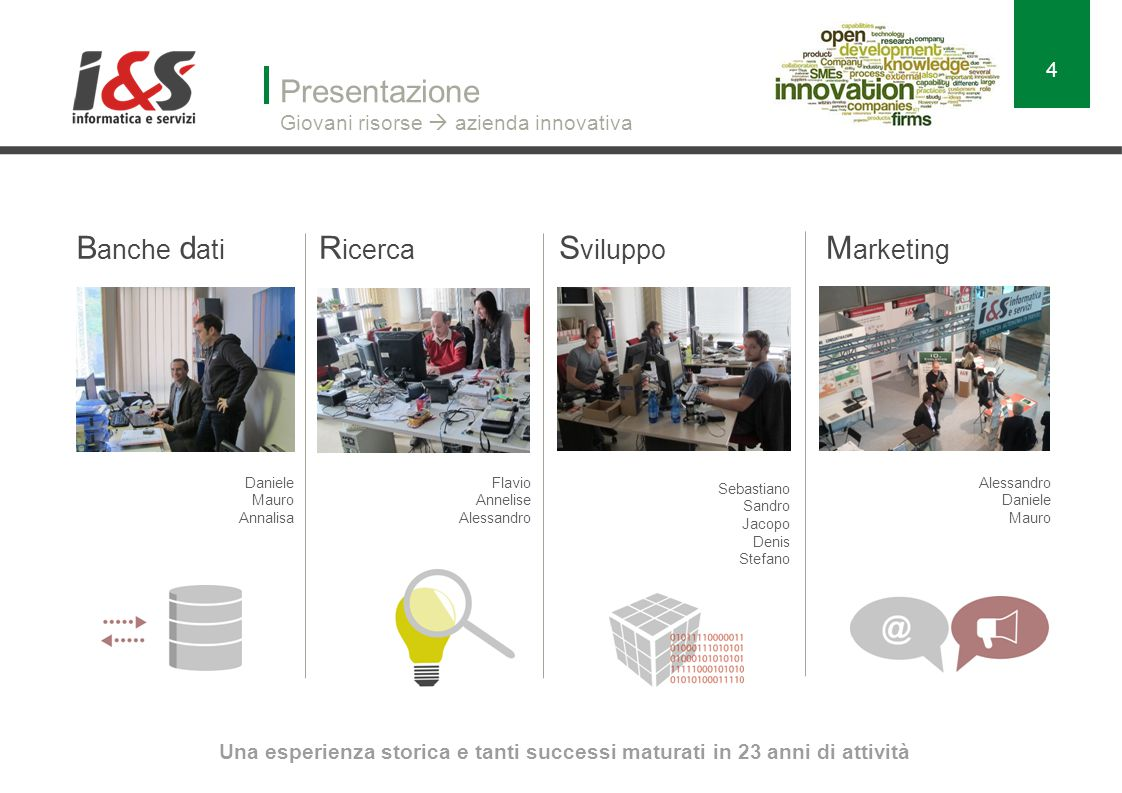 Presentazione Giovani risorse  azienda innovativa