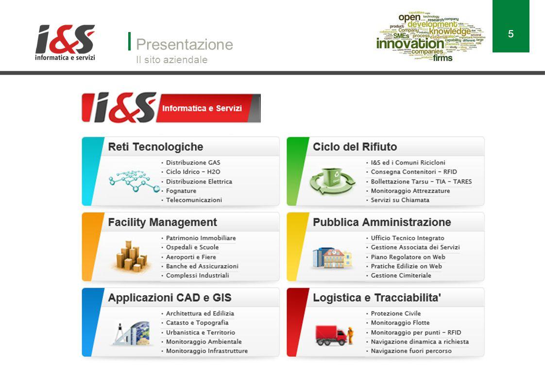 Presentazione Il sito aziendale