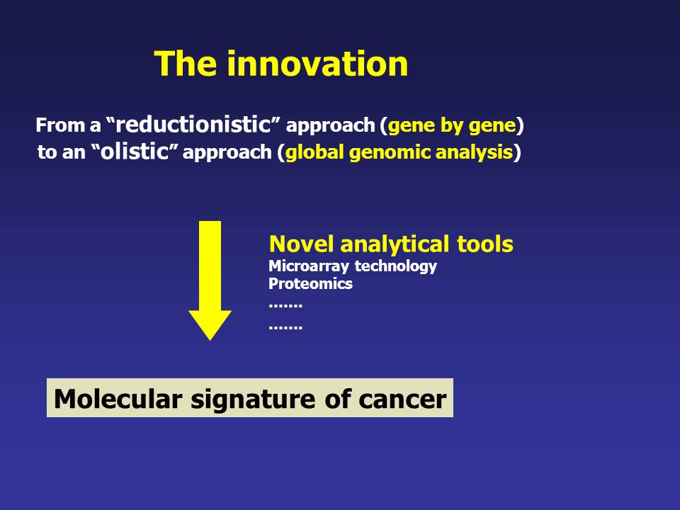 The innovation Molecular signature of cancer Novel analytical tools