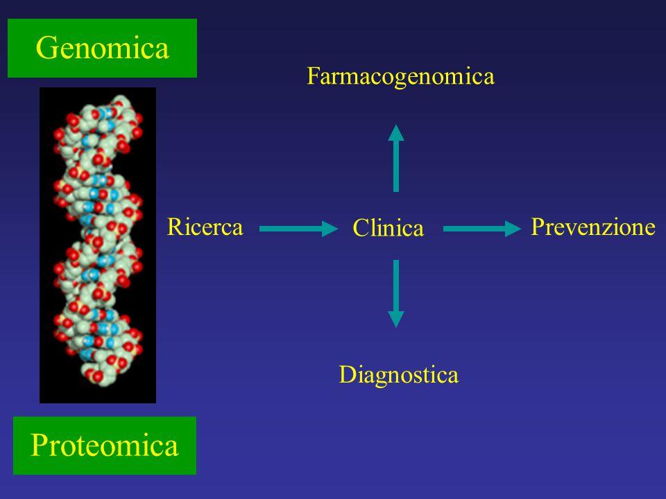 Genomica Proteomica Farmacogenomica Ricerca Clinica Prevenzione