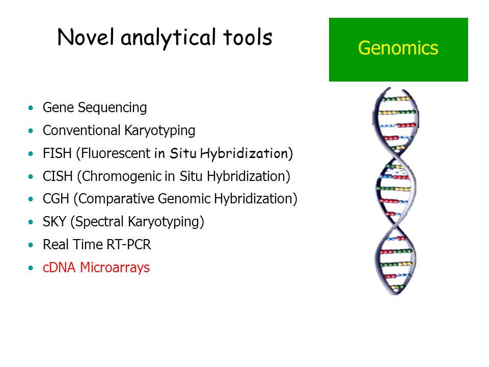 Novel analytical tools