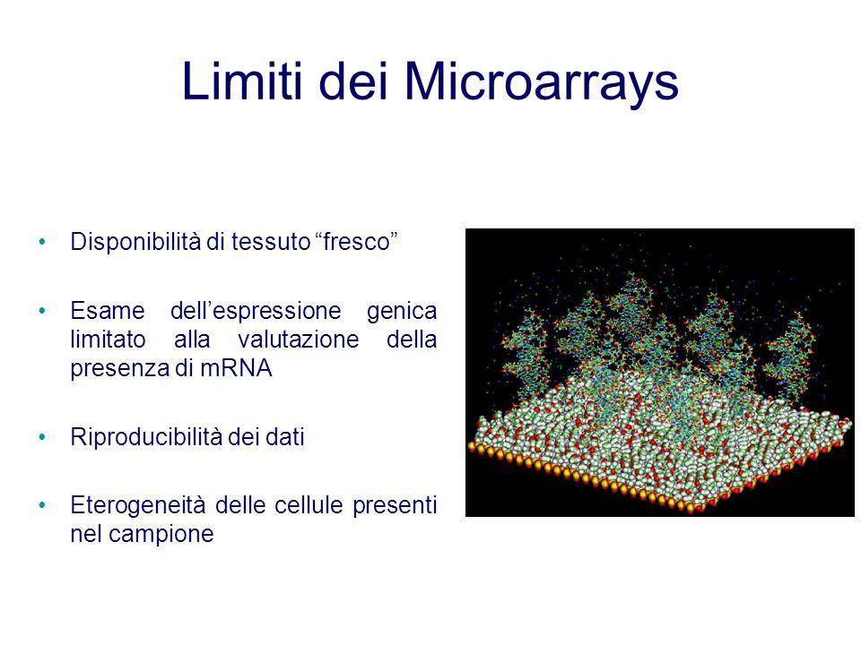 Limiti dei Microarrays