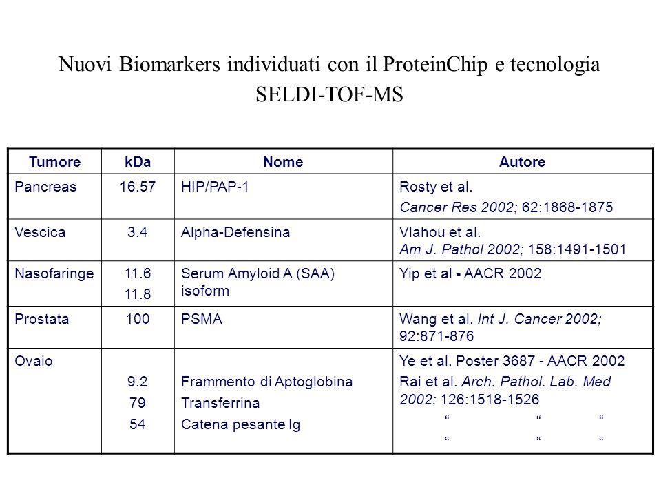 Nuovi Biomarkers individuati con il ProteinChip e tecnologia SELDI-TOF-MS