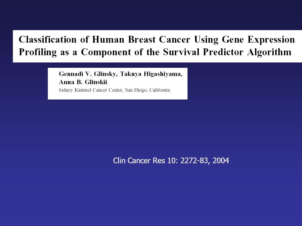 Clin Cancer Res 10: 2272-83, 2004
