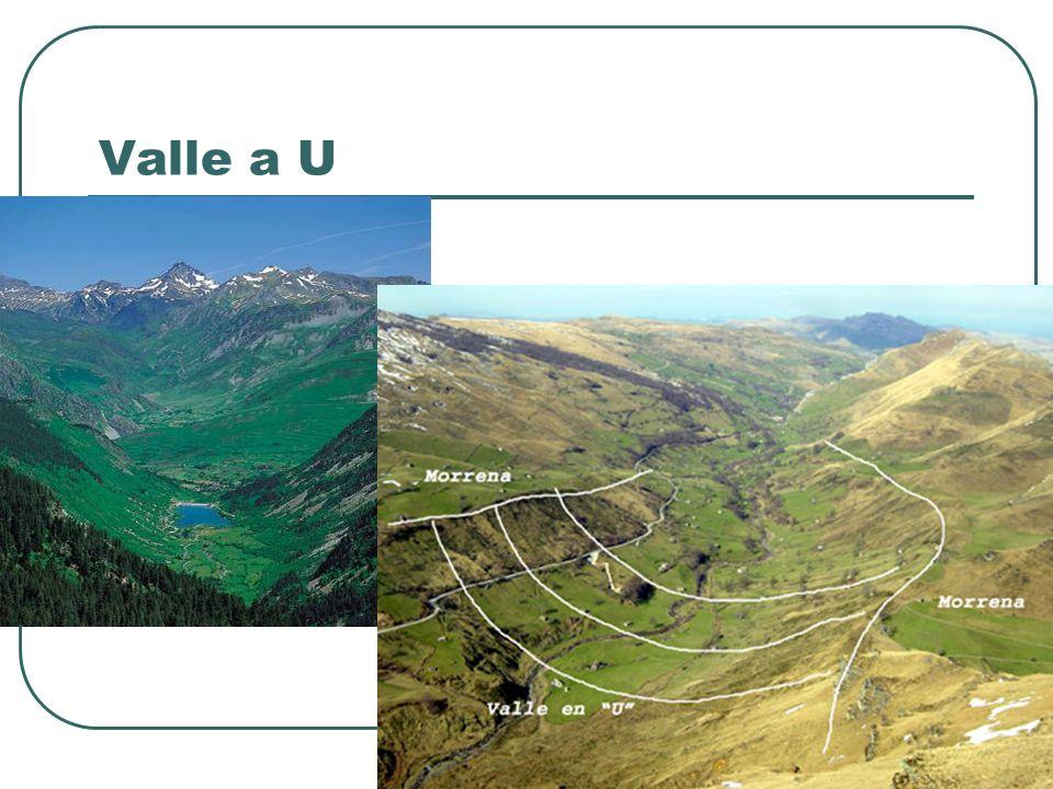 Valle a U