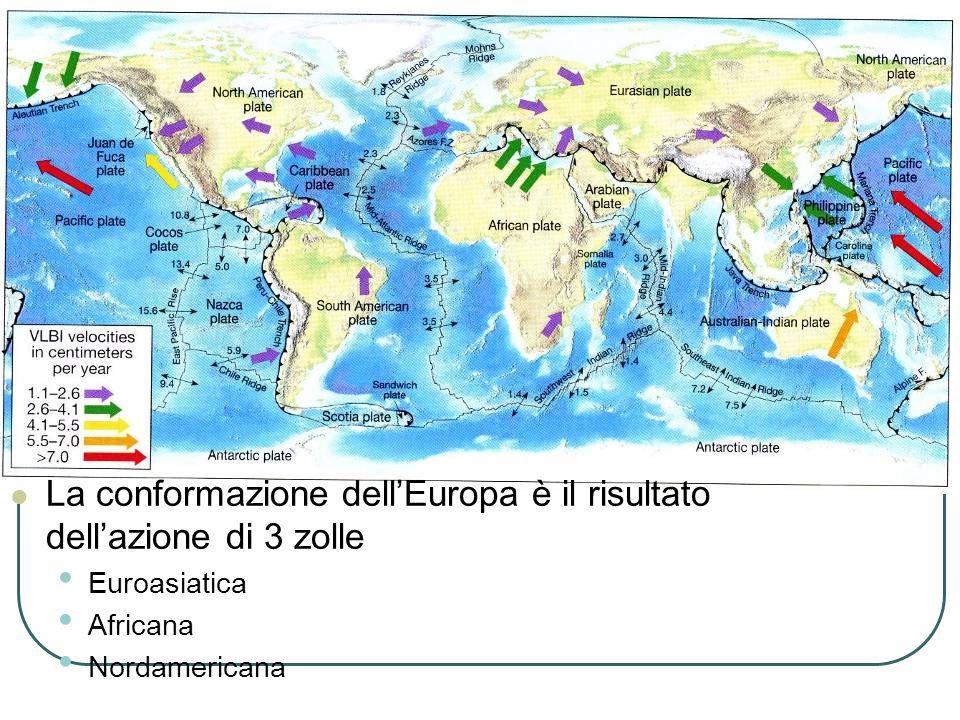 La conformazione dell'Europa è il risultato dell'azione di 3 zolle