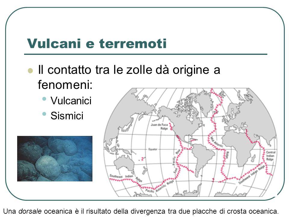 Vulcani e terremoti Il contatto tra le zolle dà origine a fenomeni: