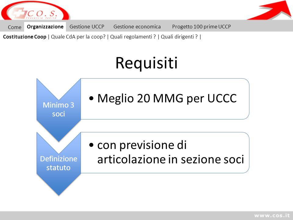 Requisiti Come Organizzazione Gestione UCCP Gestione economica