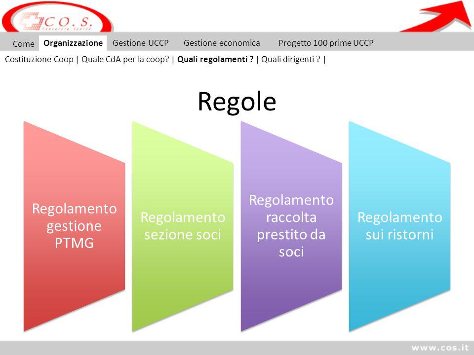 Regole Come Organizzazione Gestione UCCP Gestione economica