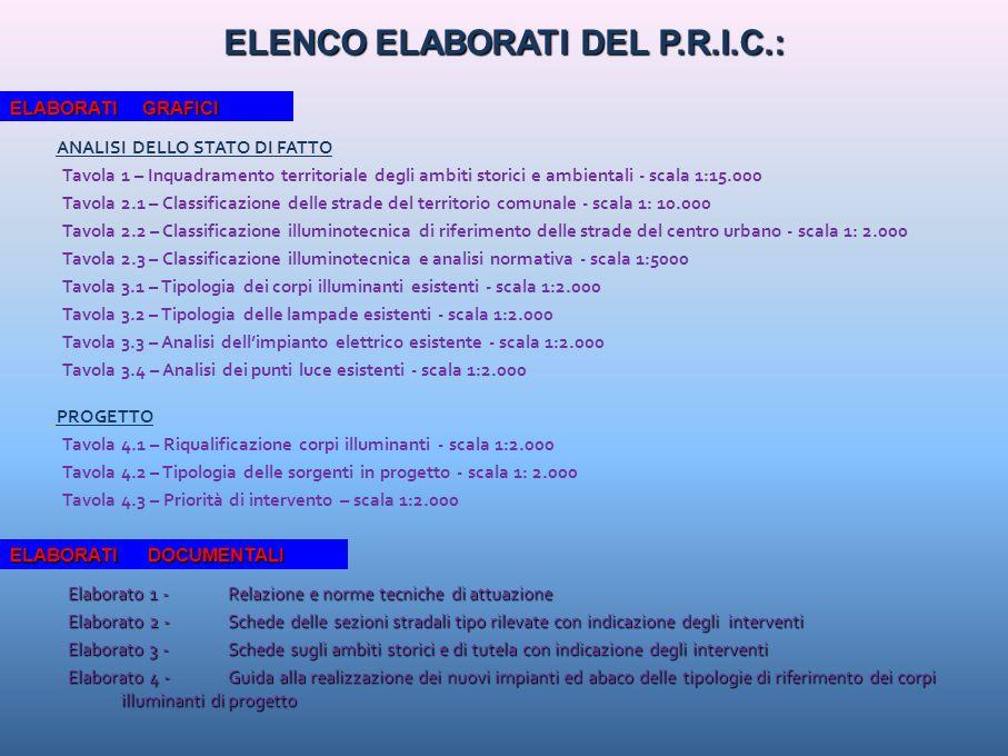 ELENCO ELABORATI DEL P.R.I.C.: