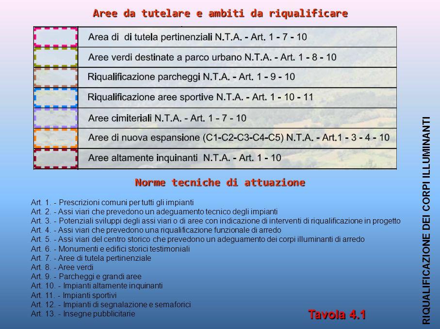 Tavola 4.1 Aree da tutelare e ambiti da riqualificare
