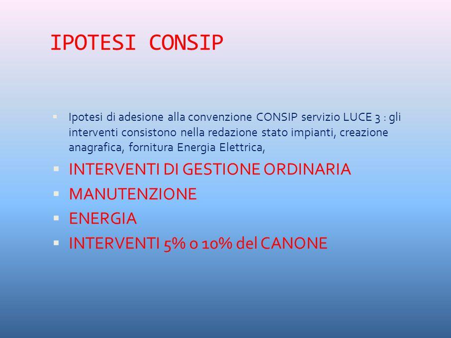 IPOTESI CONSIP INTERVENTI DI GESTIONE ORDINARIA MANUTENZIONE ENERGIA