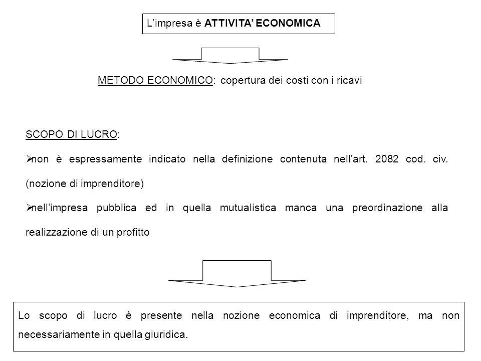 METODO ECONOMICO: copertura dei costi con i ricavi