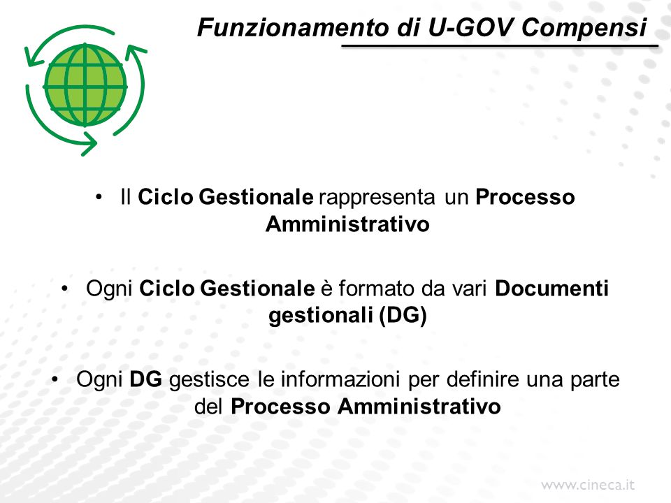 Funzionamento di U-GOV Compensi