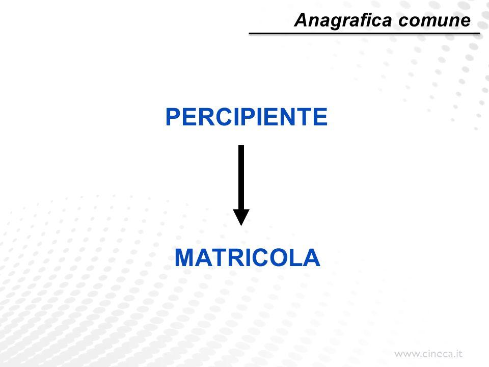 PERCIPIENTE MATRICOLA