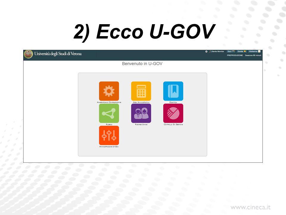 2) Ecco U-GOV
